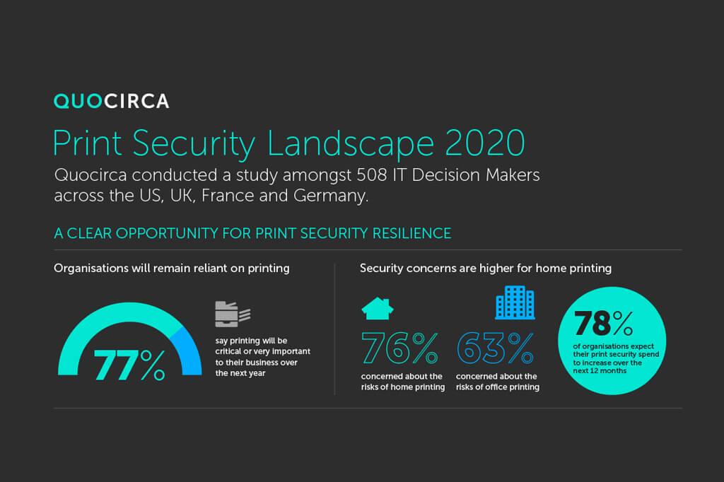 Die Pandemie, die Cloud und die Cyber-Risiken beim Drucken: Quocirca's Vision der Drucksicherheits-Landschaft